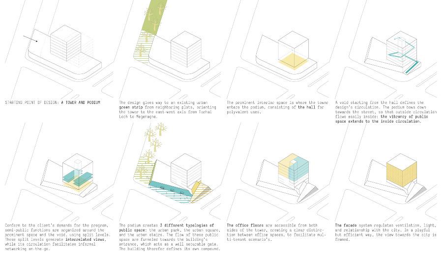 Aaccsa Architects
